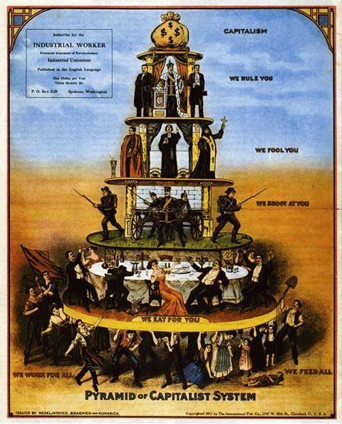 The Capitalist Pyramid